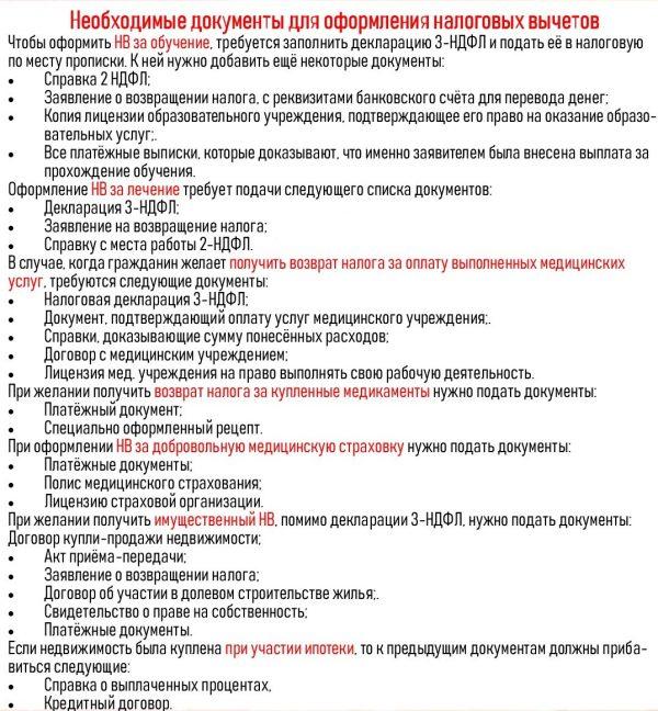 Список необходимых документов
