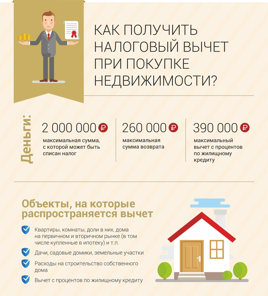 Законодательством РФ установлены лимиты налоговых послаблений