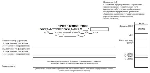 Пример бланка государственного задания