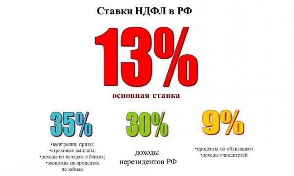 Обычный россиянин будет всю жизнь отчислять в государственную казну налог, равный 13% от величины своей заработной платы, за исключением некоторых случаев, в которых будет действительна совершенно иная ставка