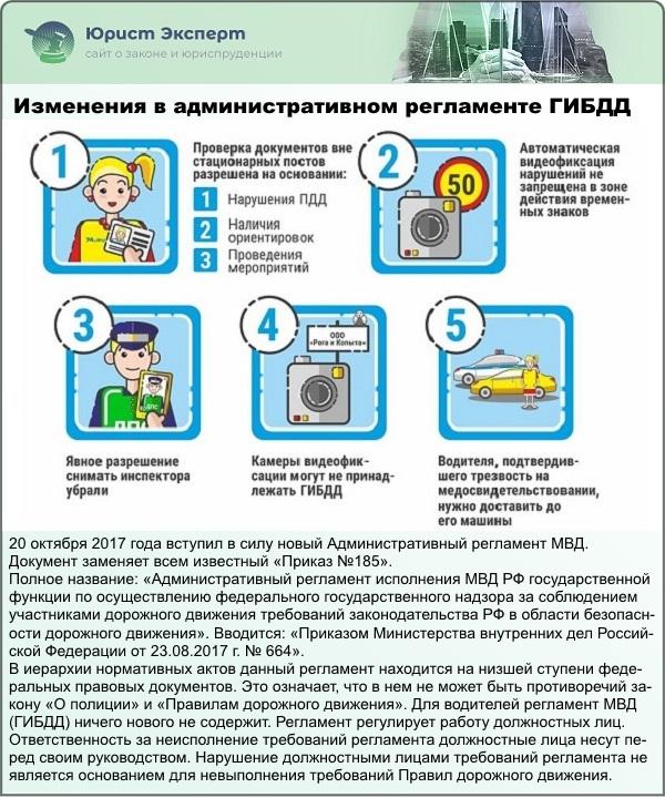 Изменения в административном регламенте ГИБДД
