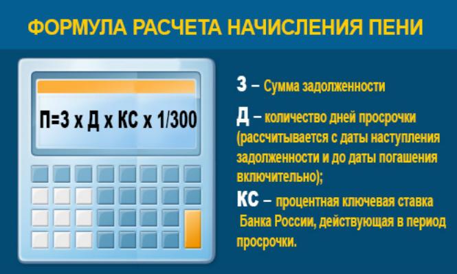 Как рассчитывается пеня за неуплату налога