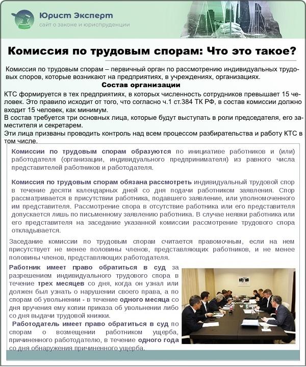 Комиссия по трудовым спорам: что это такое?