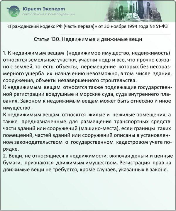 Статья 130. Недвижимые и движимые вещи (ФЗ № 51)