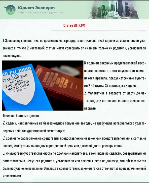 Статья 28 ГК РФ