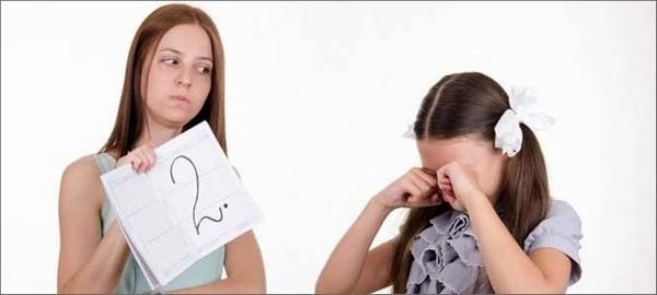 Часто учителя занижают оценки по предмету за плохое поведение