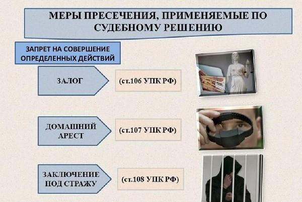 Меры пресечения, обозначенные в УПК РФ, применяющиеся по судебному решению