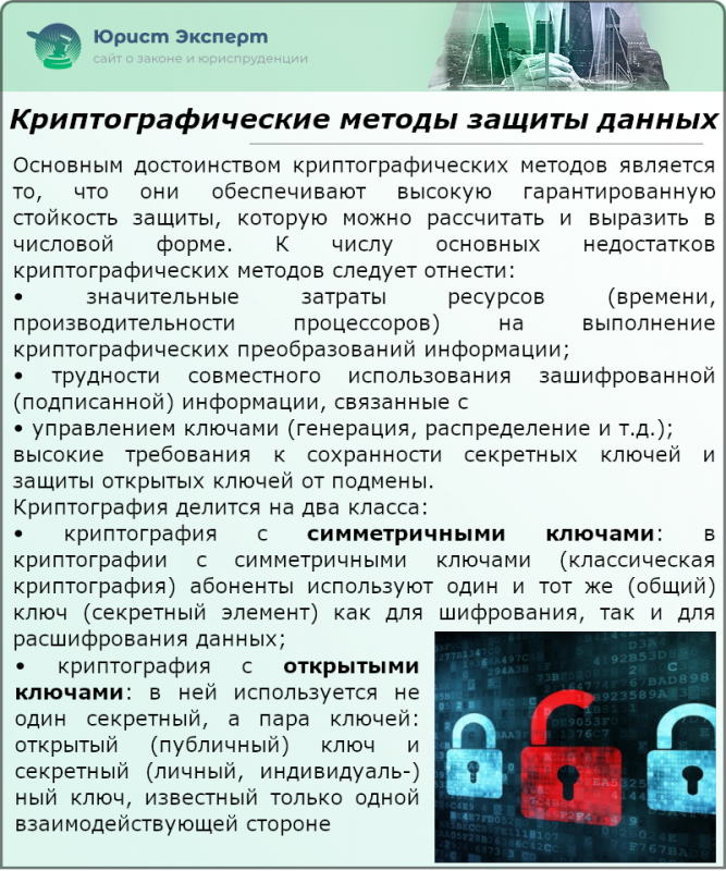 Криптографические методы защиты данных