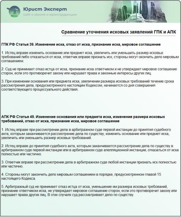 Сравнение уточнения исковых заявлений ГПК и АПК