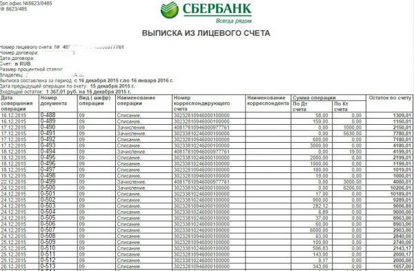 Выписка из лицевого счета Сбербанка о движении средств