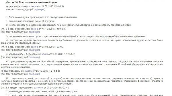 Выписка из статьи 14 ФЗ _О статусе судей_
