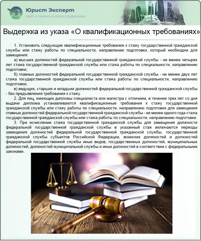 Выдержка из указа «О квалификационных требованиях»