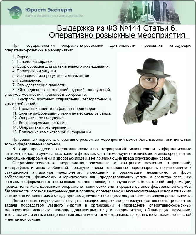 Выдержка из ФЗ №144 Статьи 6. Оперативно-розыскные мероприятия