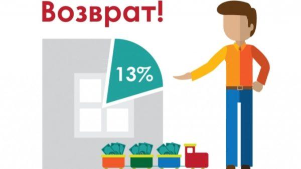 При получении компенсации через работодателя размер заработной платы будет увеличен на 13%. Это те средства, которые налогоплательщик до этого платил в пользу государства (деньги автоматически удерживались с зарплаты)