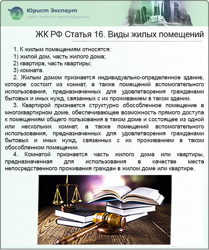 ЖК РФ Статья 16. Виды жилых помещений