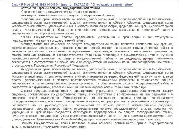 Статья 20. Органы защиты государственной тайны (ФЗ № 5485-1)